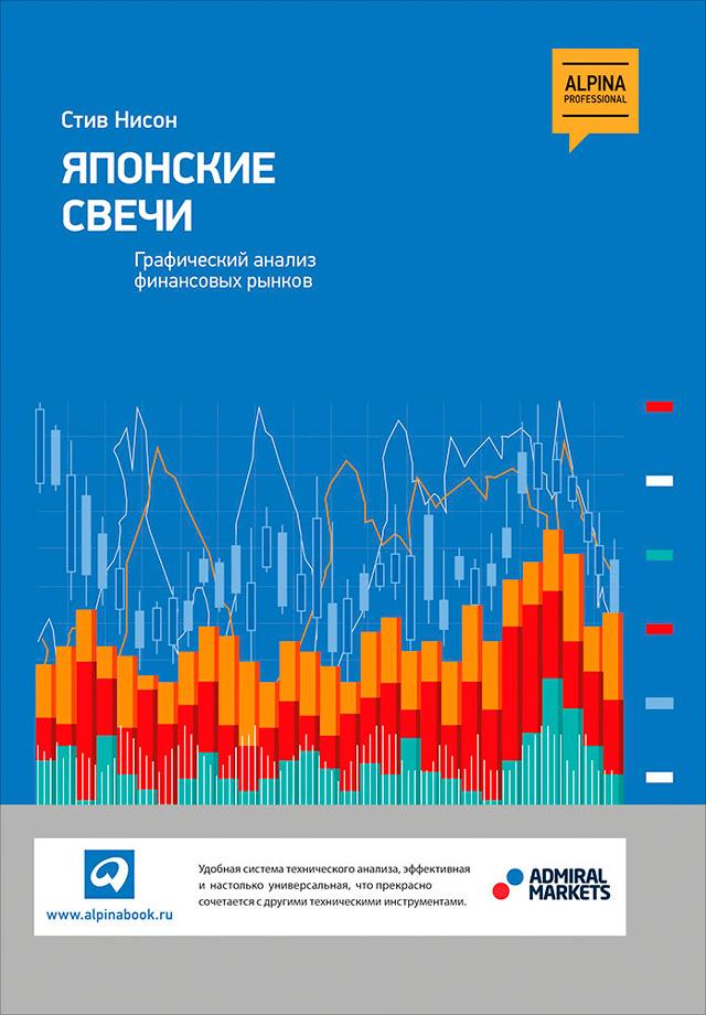 Стив Нисон Японские свечи: Графический анализ финансовых рынков