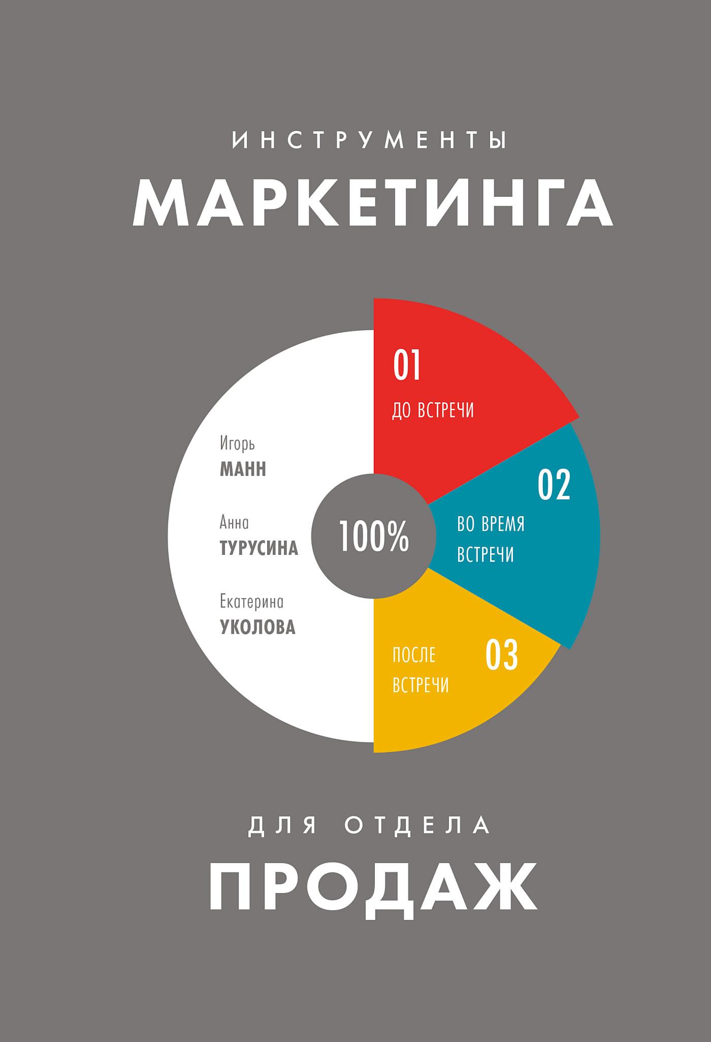 Игорь Манн Инструменты маркетинга для отдела продаж