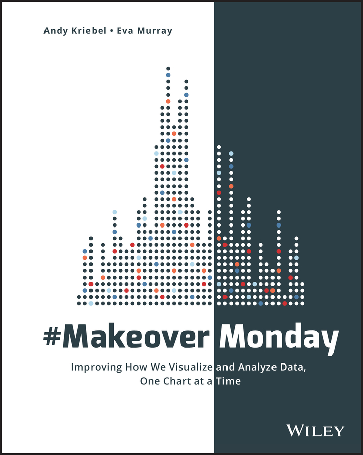 #MakeoverMonday.