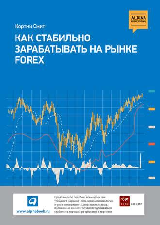 Управление финансами на рынке Форекс