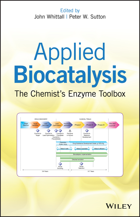 Applied Biocatalysis