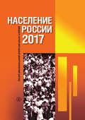Население России 2017