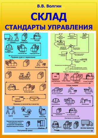 download методические указания по курсу программирование и вычислительная физика часть i основные конструкции языка